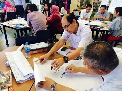 Teachers Workshop on Engaging pupils through effective questioning.jpg